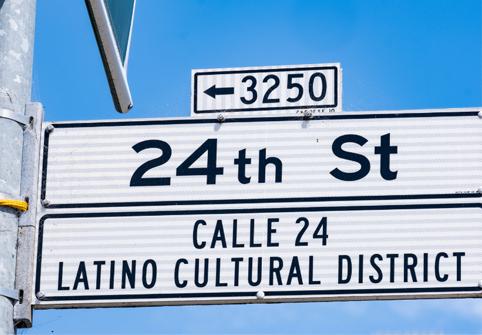 Street sign 24th Street San Francisco